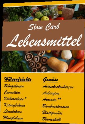 Slow Carb Lebensmittel