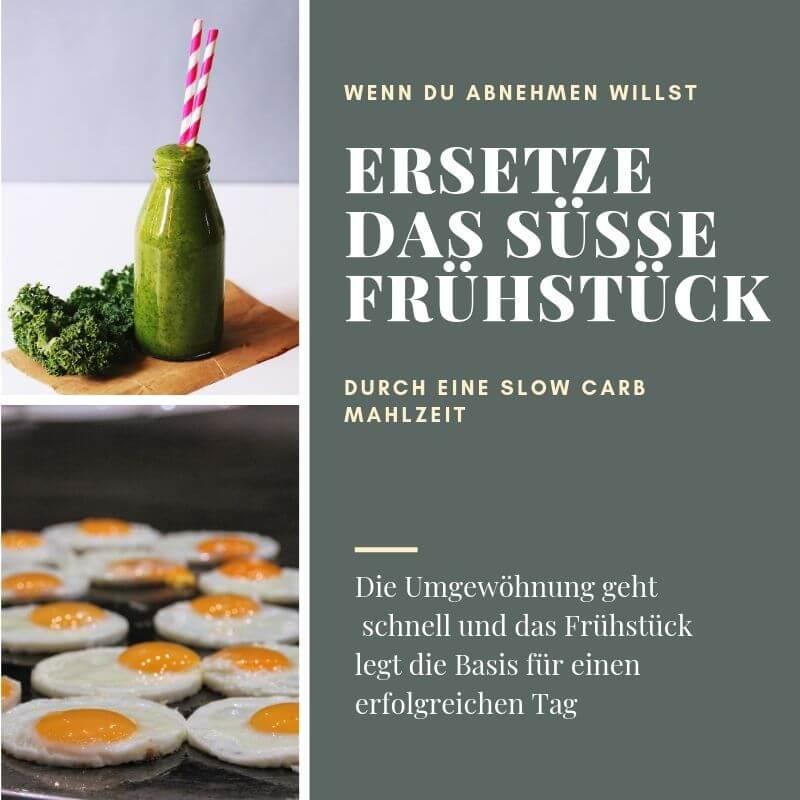 Slow Carb Frühstück